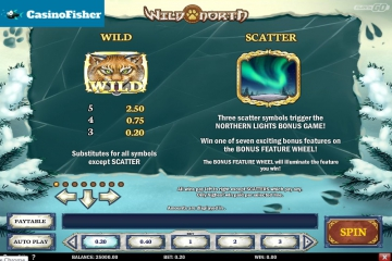 Wild North free spins