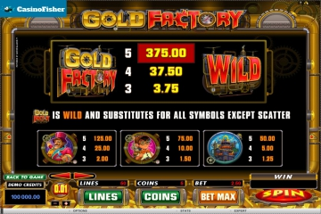 Gold Factory casino games