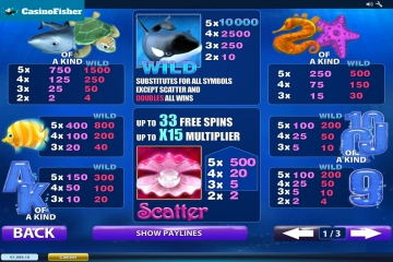 best Great Blue casinos