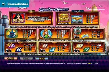 Wonder Woman (Amaya) slot