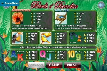 Birds Of Paradise (Wager Gaming) slot