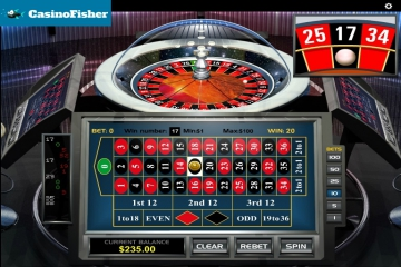 Electronic Roulette roulete