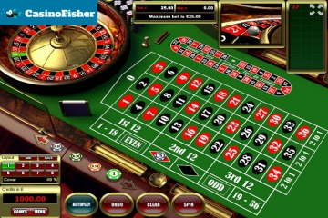 European Roulette (Tom Horn Gaming) roulete