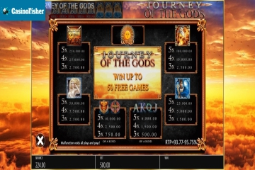 Journey of the Gods slot
