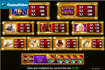 Kingdom of Fortune (Inspired Gaming) slot