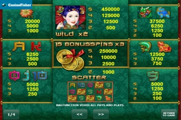 Lucky Coin (Amatic Industries) slot