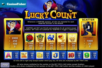 Lucky Count slot