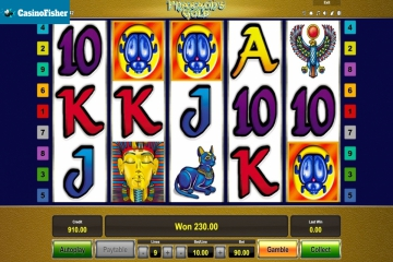Pharaoh's Gold (Novomatic) slot