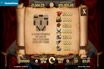 Pirate Tales slot