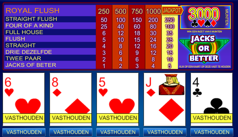 real money video poker strategy to win